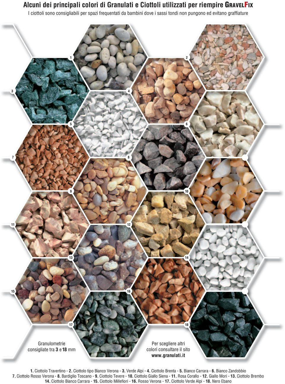 gravel colori